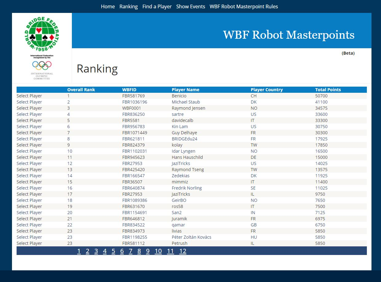 robot.wbfmasterpoints.com